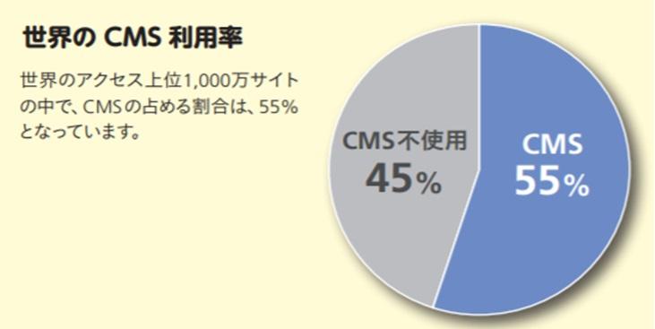cms-share
